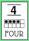 Number Posters 1-20 Farmhouse