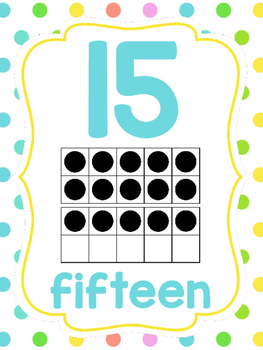 Number Posters 1-20: Neon Dots