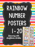 Number Posters 1 - 20 (Rainbow Theme)
