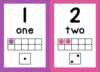 Number Posters | 1-20 | Tens Frames & Dice