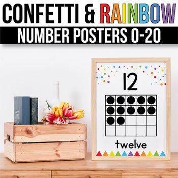 Number Posters 1-20 With 10 Frames - EDITABLE, Confetti Classroom Theme