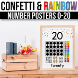 Number Posters 1-20 With 10 Frames - EDITABLE, Confetti Classroom getready4schoo