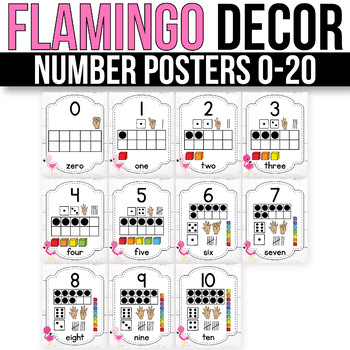 Number Posters 1-20 With 10 Frames - EDITABLE, Flamingo Classroom Decor V2