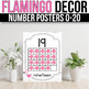 Number Posters 1-20 With 10 Frames - EDITABLE, Flamingo Classroom Theme