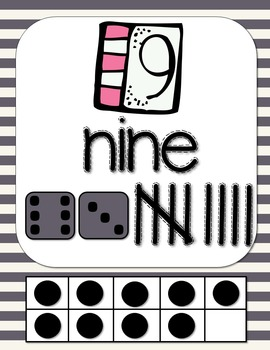 Number Posters (1-20) With a Striped Theme