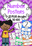 Number Posters 0-20 plus decades 30-100 ~ Rainbow Chevron