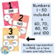 Number Posters 1-50 {Watercolor theme}