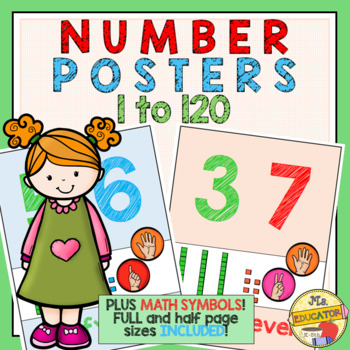 Number Posters 1 to 120 (FULL SIZE)