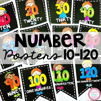 Number Posters (10-120)