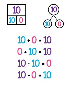 Number Posters (10-20) Part Part Whole