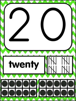 Number Posters 0-20 red, orange, turquoise, and lime green