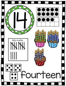 Numbers 11 - 20 Math Anchor Charts ~ Kindergarten Common Core ~ CUPCAKES