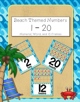 Number Posters (11x14) - Beach Theme
