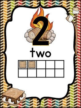 Number Posters Camping Theme