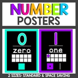 Neon Theme Classroom Decor Number Posters