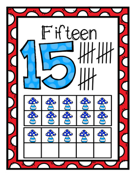 Number Posters - Garden Gnome Themed Classroom Decor