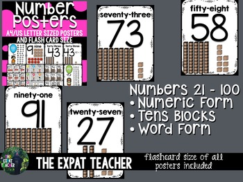 Number Posters and Flashcards