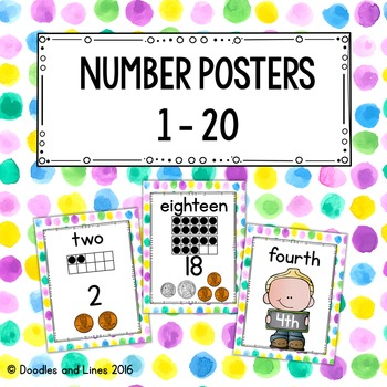 Number Posters - Watecolor Dots
