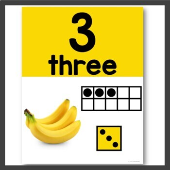 Class Decor Number Posters