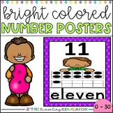 Bright Colored Number Posters
