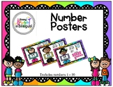 Dynamic Number Posters!