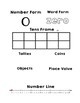 Number Posters - 8 Ways to Show Numbers 1-30