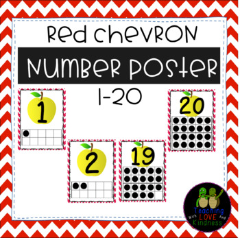 Number Posters Apple Theme 1-20