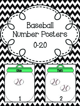 Number Posters- Baseball
