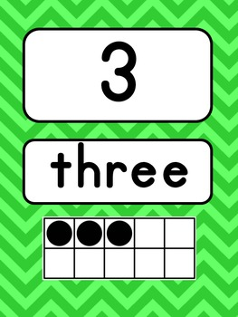 Number Posters: Basic Colors Chevron