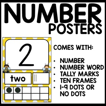 Number Posters Bee Themed
