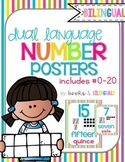 Number Posters, Bilingual Brights Theme {Dual Language}