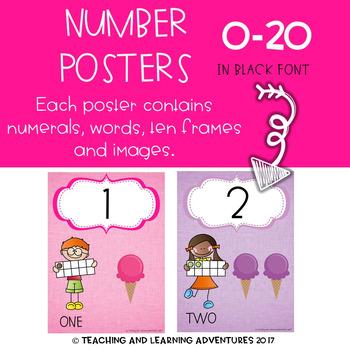 Number Posters- Black Font