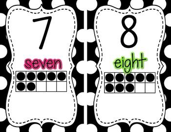 Number Posters {Black & White Polka Dot}