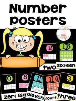 Number Posters-Black series