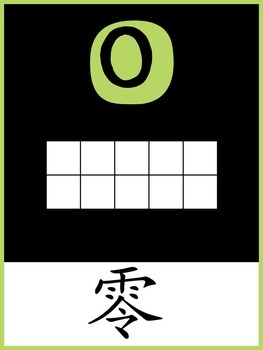 Number Posters-Black series {Chinese version}
