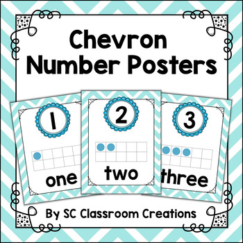 Number Posters (Teal Chevron)-Classroom Decor