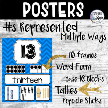 Number Posters - Blue Chevron