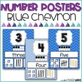 #tptjulychristmas Number Posters - Blue Chevron #christmasinjulyhalfoff