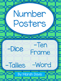 Number Posters - Blue Links
