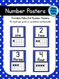Number Posters: Blue Polka Dot