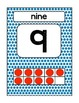 Number Posters: Blue Polka Dots