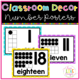 Number Posters {Bright Polka Dots}