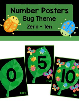 Number Posters - Bug Theme