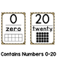 Number Posters: Burlap and Black Polka Dots