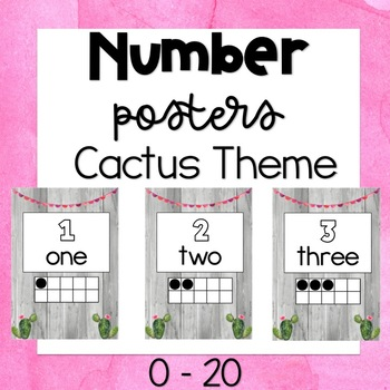 Number Posters Cactus Theme