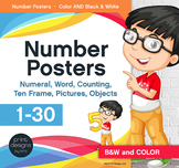 Number Posters & Cards with Numeral, Word, Finger Counting, Ten Frames, Objects
