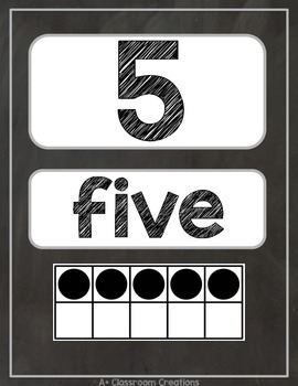 Number Posters:  Chalkboard {0-20 with ten frames and number words}