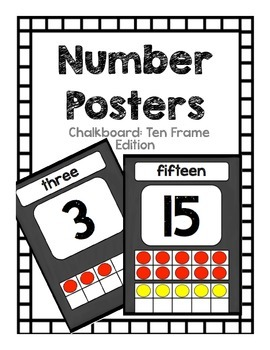 Number Posters: Chalkboard