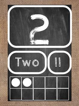 Number Posters (Burlap & Chalkboard)