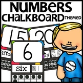Number Posters (Chalkboard Themed)